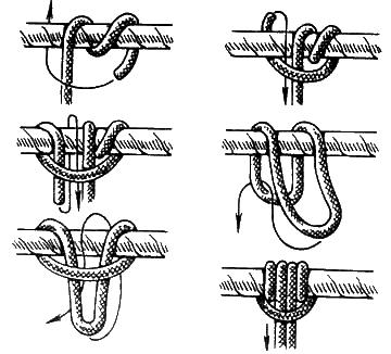 """Схватывающий узел ( """"пруссик """"). для свободного вязания требуется практика. при..."""
