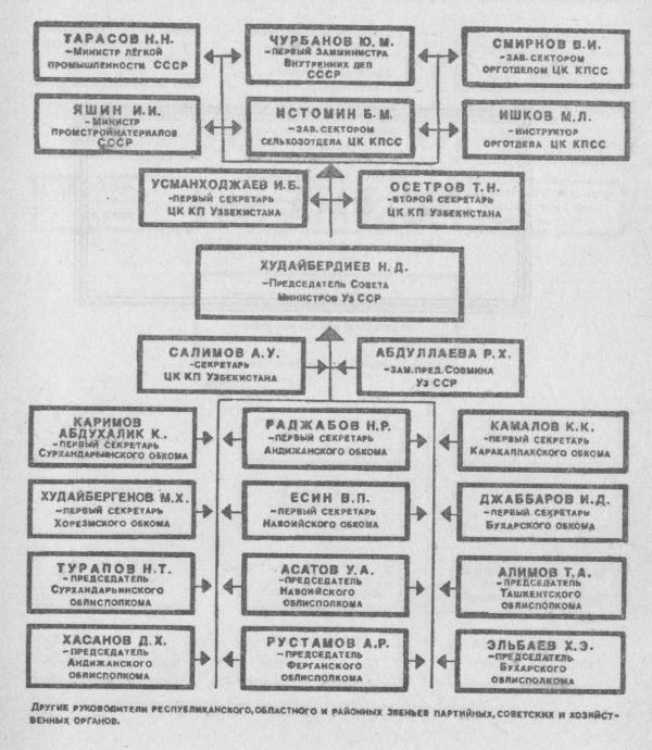 Схема № 6