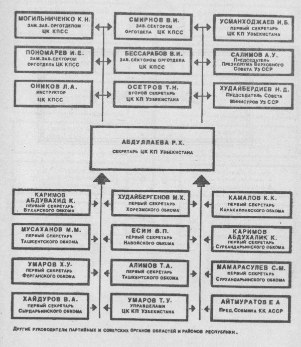 Схема № 7