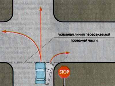 действия водителя перед знаком стоп