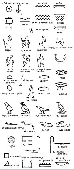 расшифровка рисунков: