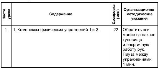 календарь футбола россии
