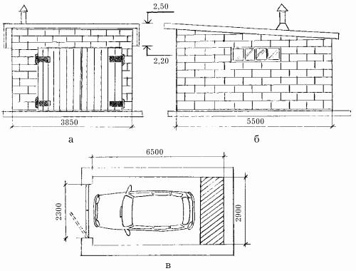 строить гараж по схеме,