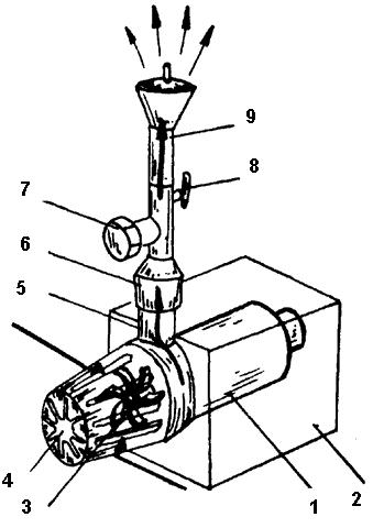 Как сделать водяной насос для фонтана своими руками