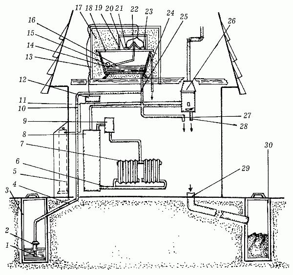 Схема оборудования дома