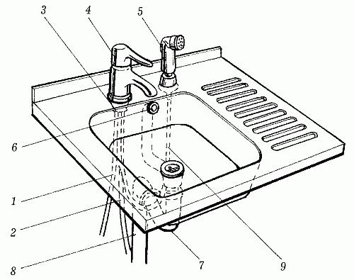 Схема установки распылителя на