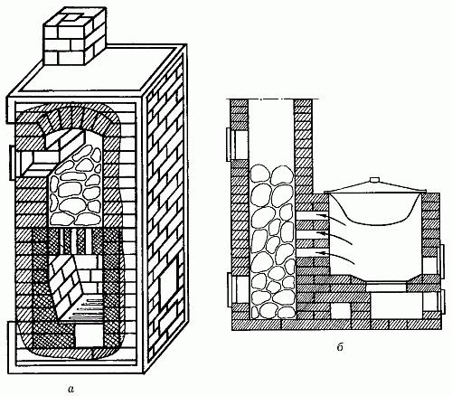 Схема укладки кирпичей в печь своими руками