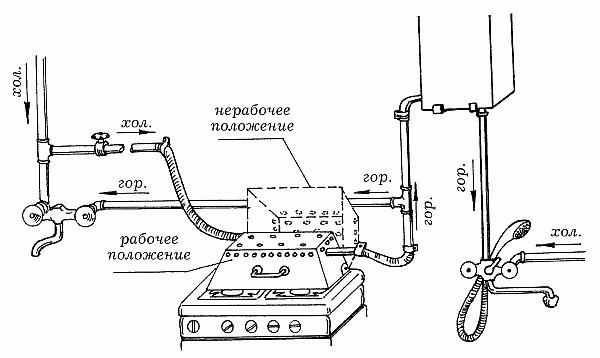 вариант газовой колонки