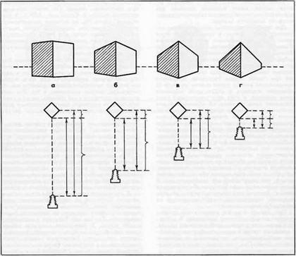 На рис. 7 дано схематическое изображение предмета (куб), получаемое