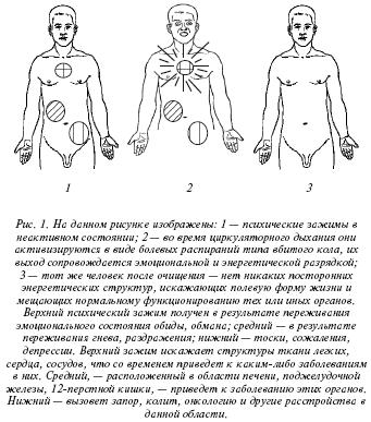 геннадий малахов очищение организма от паразитов