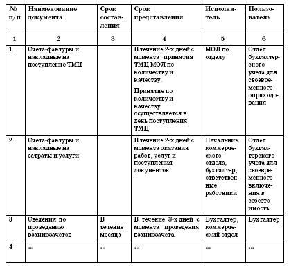 Директор Михалев А.П.
