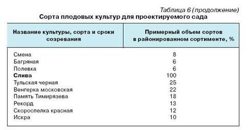 book Военный коммунизм в России: