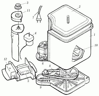 Стиральная машина без отжима