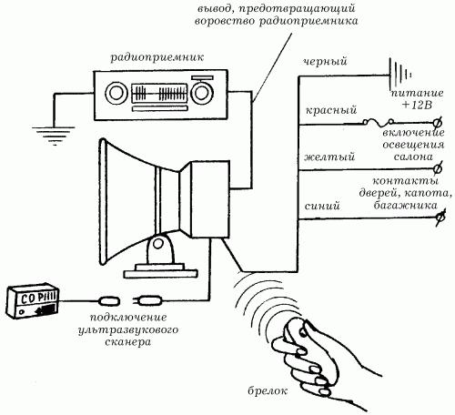 схема самодельной сигнализации