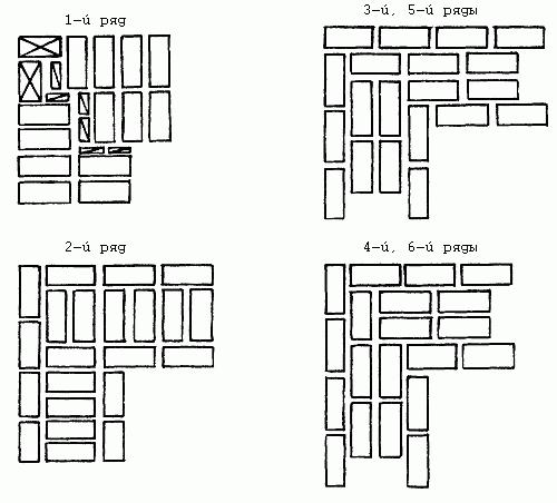 стены толщиной в 2 кирпича