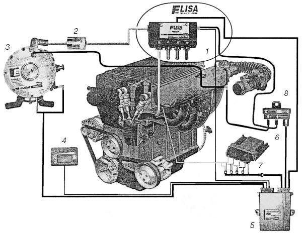 Схема соединений системы «