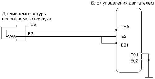 Фото №3 - схема подключения датчика детонации ВАЗ 2110