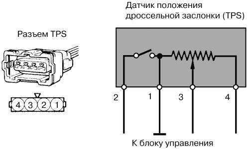 Схема датчика положения