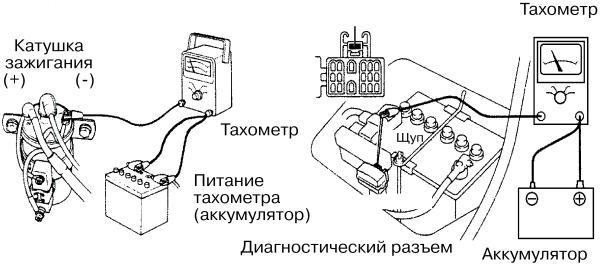 Установка Тахометра Инструкция