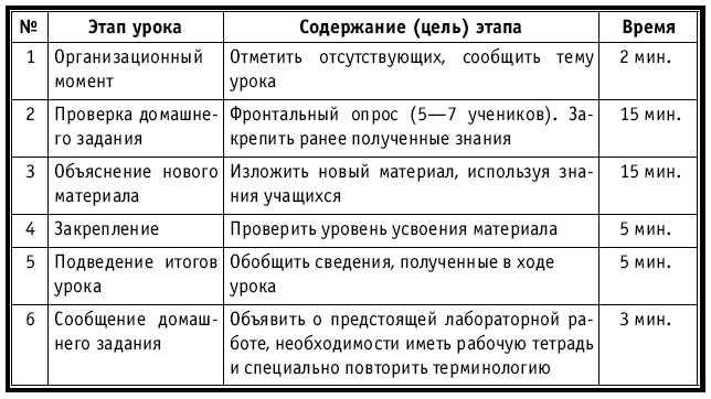 Гдз по Географии 9 Класса А и Алексеева