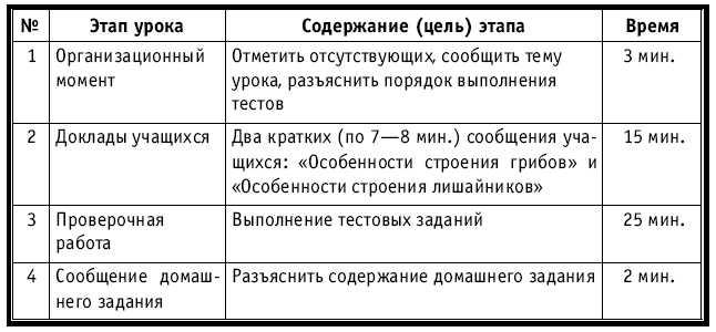 изучении царства Грибов.