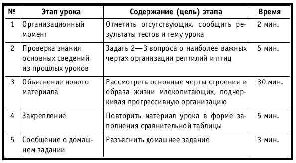 таблицы и схемы,