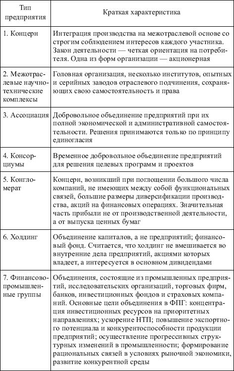 Таблица 5.11