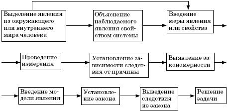 юрий алексеевич гагарин на английском языке
