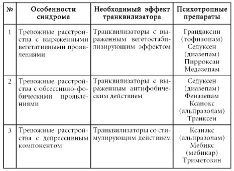 психосоматика таблица заболеваний жир на животе лечение