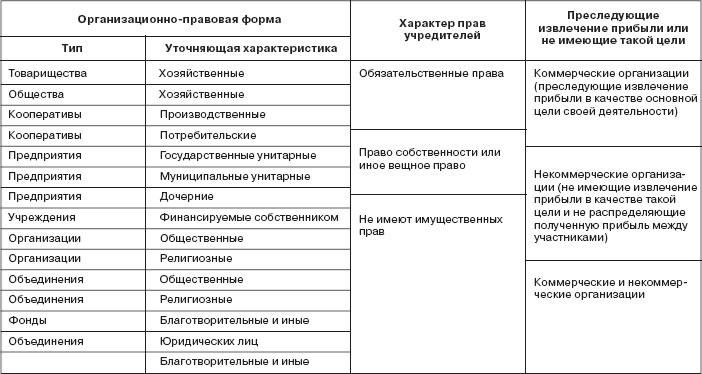 buy история понятий дискурса история метафор сборник статей пер