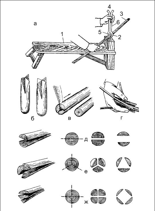 Инструменты для плетения из лозы