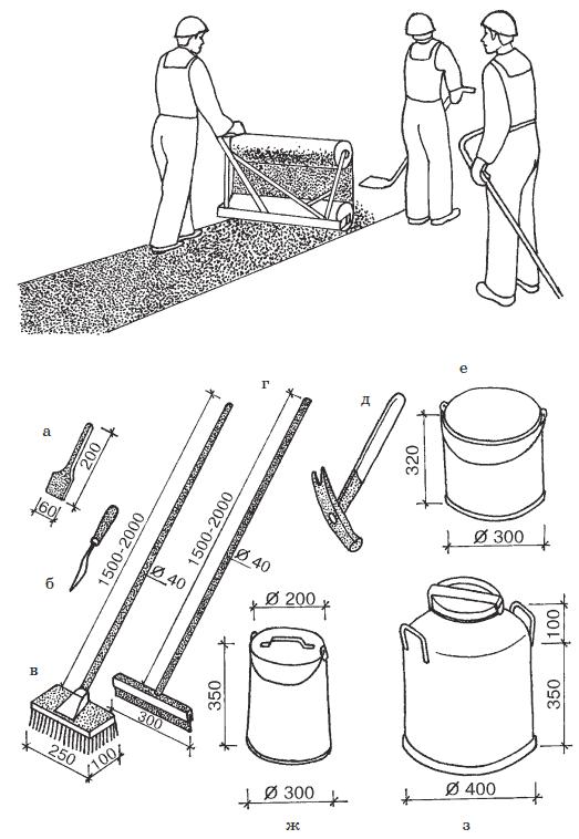 Ли шумоизоляция арок поможет колесных