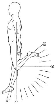 Сгибание в коленном суставе как зайти в ванну после эндопротезирования тазобедренного сустава