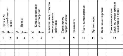 Журнал Передачи Документов Под Роспись Образец - фото 3