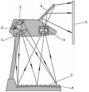 Оптическая схема зеркального