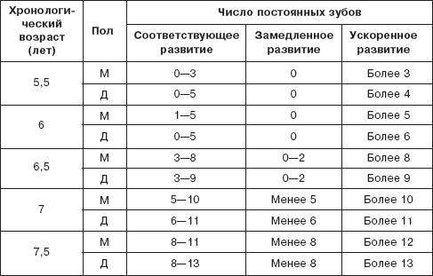 v-kakom-vozraste-rastut-volosi-na-kiske-u-devushki