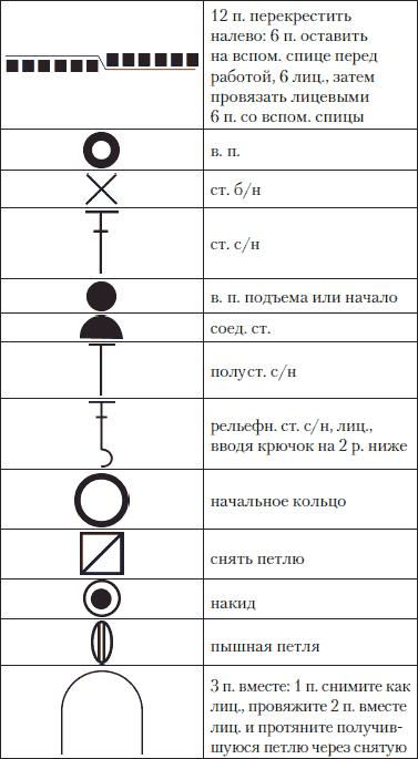 История вязания