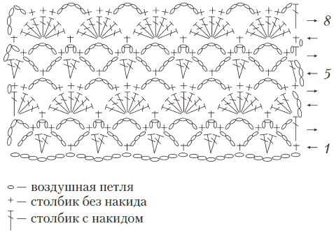 Схема ажурного узора для