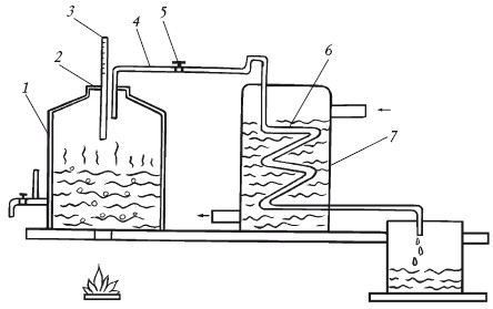 Самогонный аппарат (схема 6):