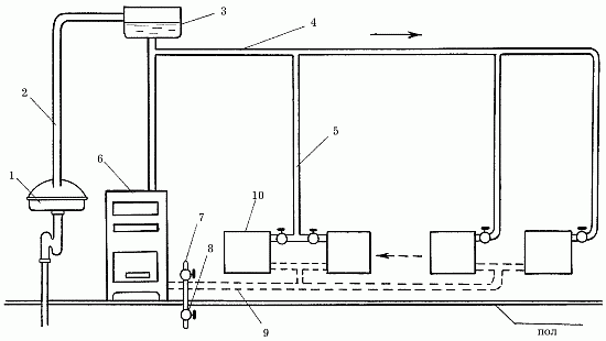 Схема двухтрубного водяного