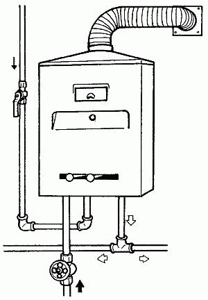 Demir dokum газовые колонки