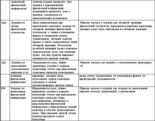 Кроме того, в ходе выездной проверки налоговым органом проводился осмотр указанного помещения (в протоколе осмотра
