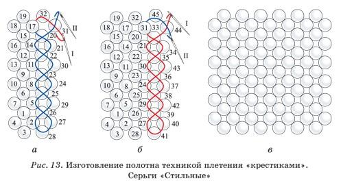 Схема плетения коврика из бусин