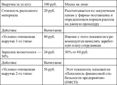 система штрафов и поощрений на предприятии образец