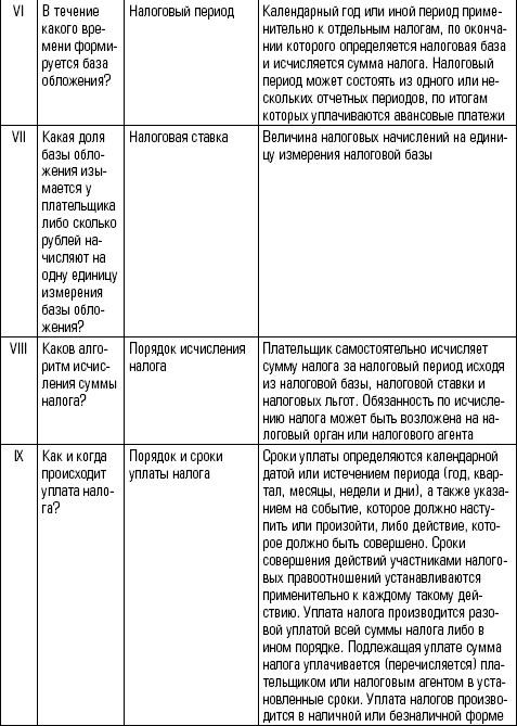 bessporniy-poryadok-vziskaniya-nalogov