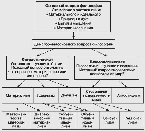 pdf amnesia a medical