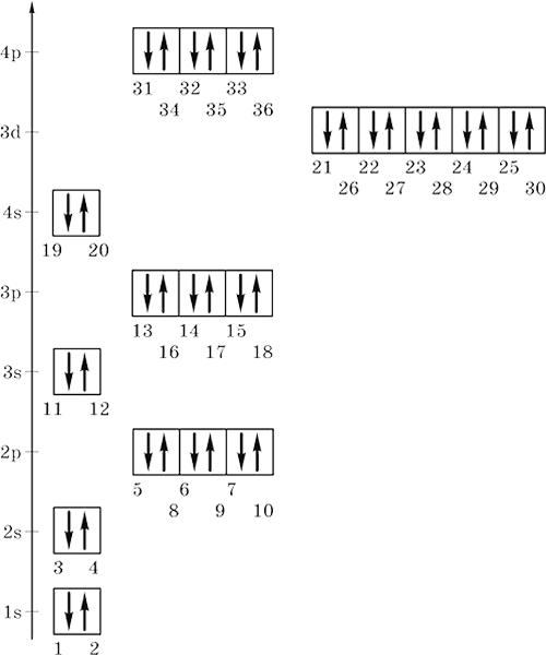 Электронная формула и электронная схема