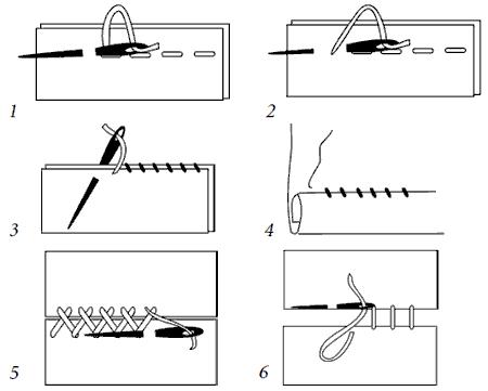 Шов используют для соединения