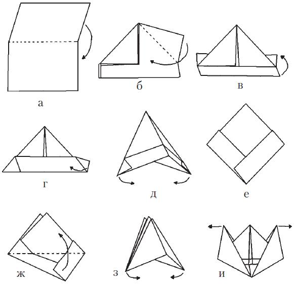 Как сделать кораблик из бумаги своими руками фото