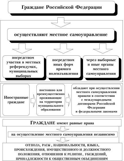 Схема 3 лист 1